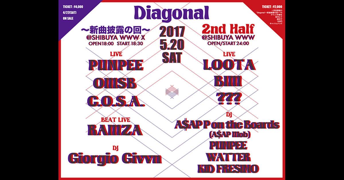 【LIVE】PUNPEE / OMSB / C.O.S.A. /【BEAT LIVE】RAMZA /【DJ】Giorgio Givvn