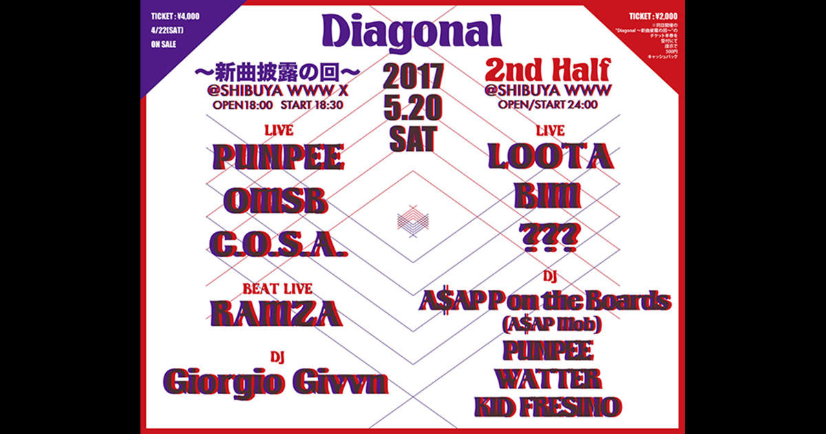 【LIVE】LOOTA / BIM / and more【DJ】A$AP P on the Boards (A$AP Mob) / PUNPEE / WATTER / KID FRESINO