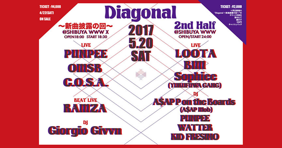 【LIVE】LOOTA / BIM / Sophiee(ゆるふわギャング)【DJ】A$AP P on the Boards (A$AP Mob) / PUNPEE / WATTER / KID FRESINO