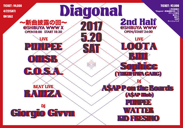 【LIVE】LOOTA / BIM / Sophiee(ゆるふわギャング)【DJ】A$AP P on the Boards (A$AP Mob) / PUNPEE / WATTER / KID FRESINO